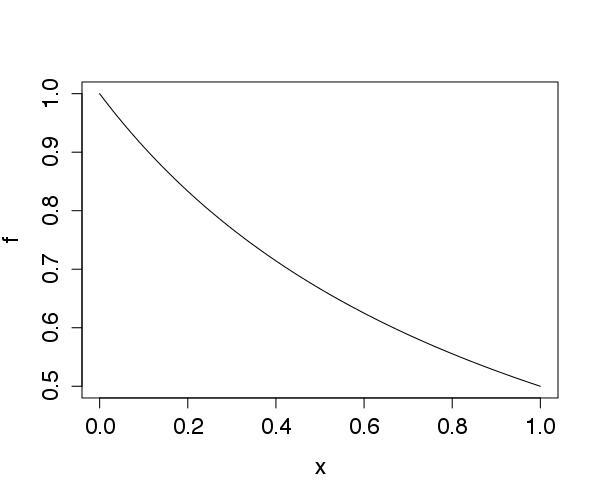 Exemplo de gráfico com função.